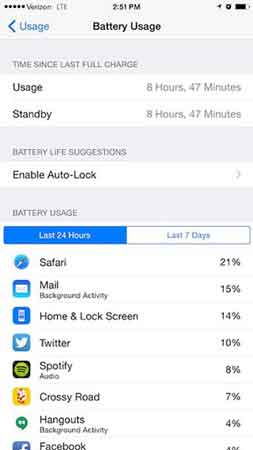 see-which-apps-drain-the-most-battery