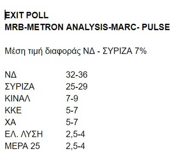 exit poll ekloges 2019 05 26
